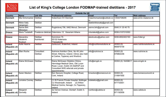 Τμήμα του επίσημου καταλόγου με τους ειδικέυμενους διαιτολόγους στη Low FODMAP diet του KCL